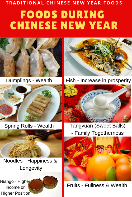 7 traditional chinese new year food dishes and symbolism 2021 7 traditional chinese new year food